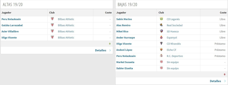 Altas y Bajas Athletic (vía Transfermarkt)